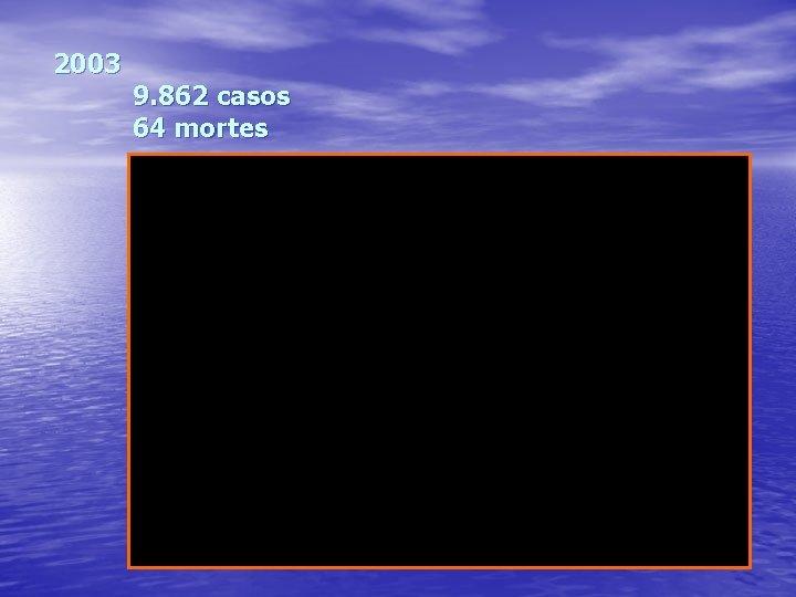 2003 9. 862 casos 64 mortes