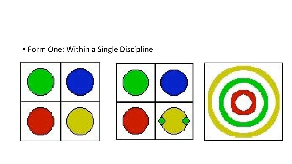 • Form One: Within a Single Discipline