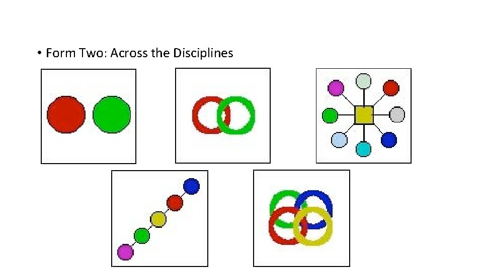 • Form Two: Across the Disciplines
