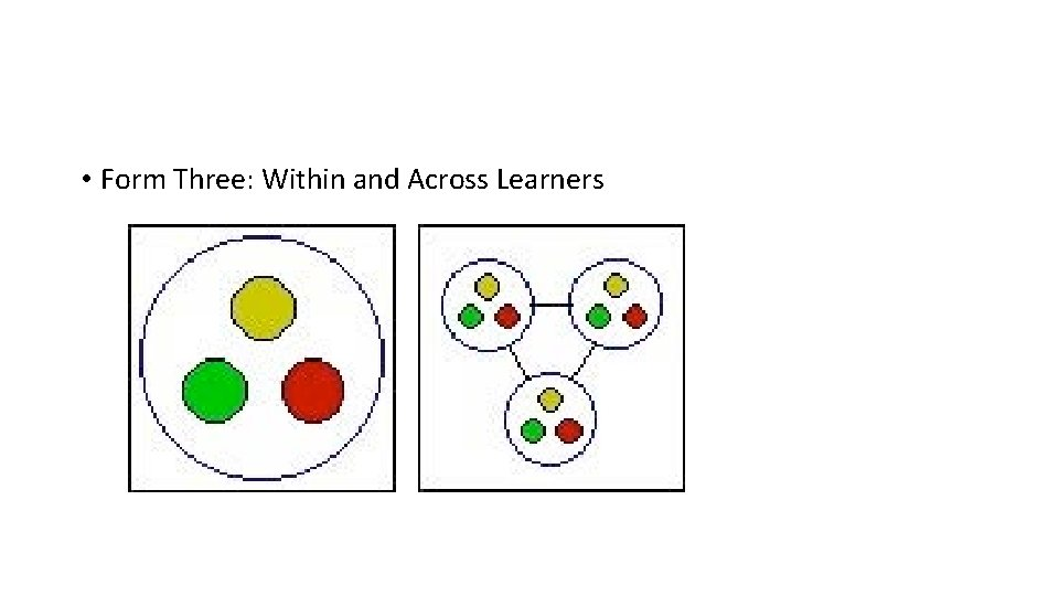• Form Three: Within and Across Learners