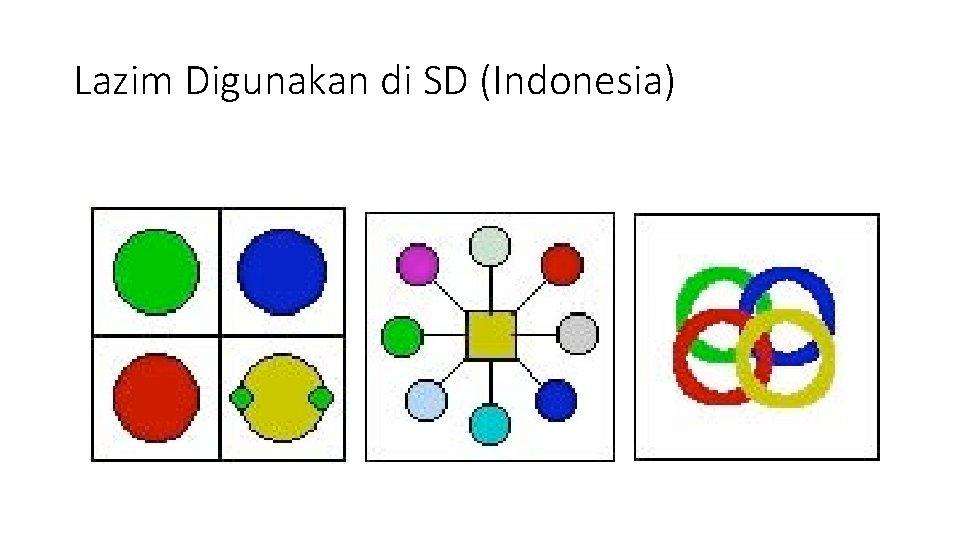 Lazim Digunakan di SD (Indonesia)