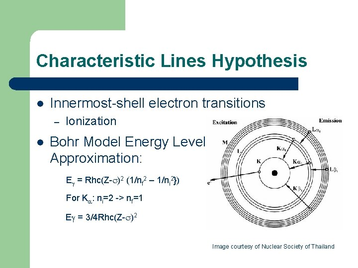 Characteristic Lines Hypothesis l Innermost-shell electron transitions – l Ionization Bohr Model Energy Level
