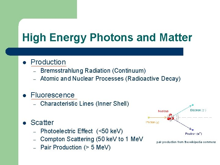 High Energy Photons and Matter l Production – – l Fluorescence – l Bremsstrahlung