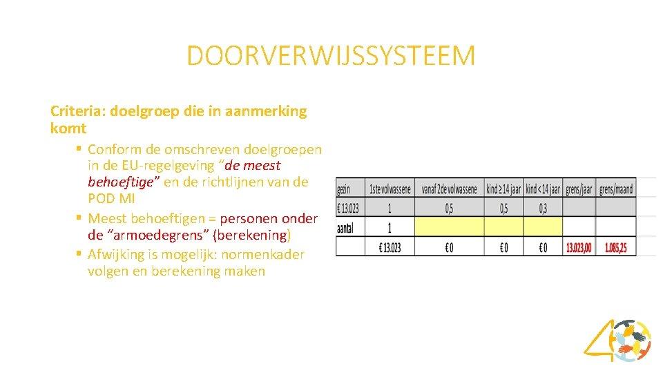 DOORVERWIJSSYSTEEM Criteria: doelgroep die in aanmerking komt § Conform de omschreven doelgroepen in de