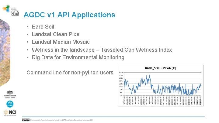 AGDC v 1 API Applications • • • Bare Soil Landsat Clean Pixel Landsat
