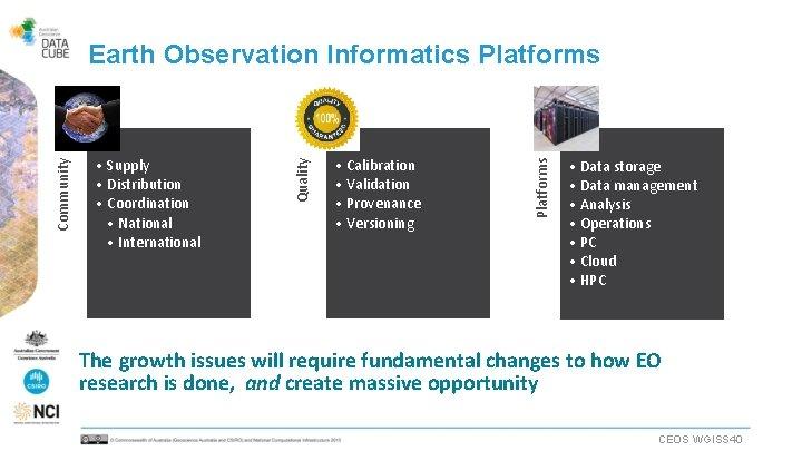 • Calibration • Validation • Provenance • Versioning Platforms • Supply • Distribution