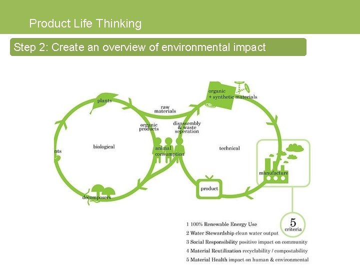 Product Life Thinking Step 2: Create an overview of environmental impact