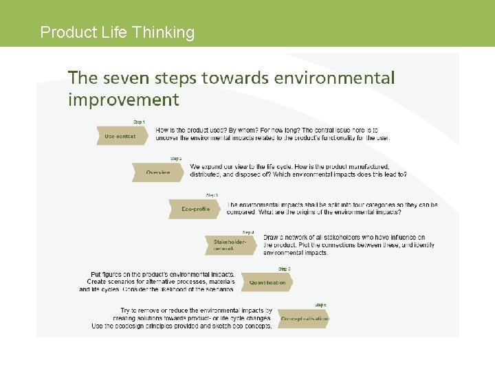 Product Life Thinking