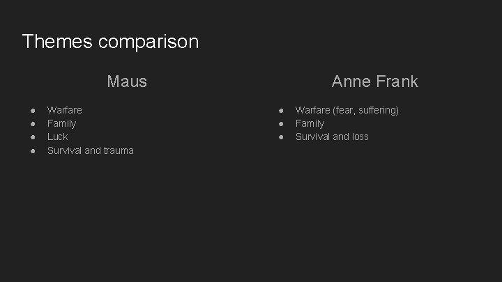 Anne maus `MAUS`: HOLOCAUST