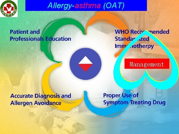 Allergy-asthma (OAT) 最佳过敏症治疗方案 (OAT) Management