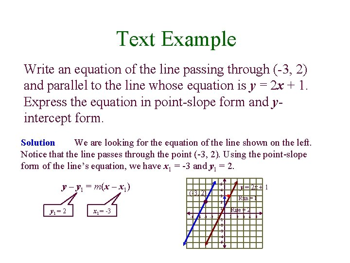 Text Example Write an equation of the line passing through (-3, 2) and parallel