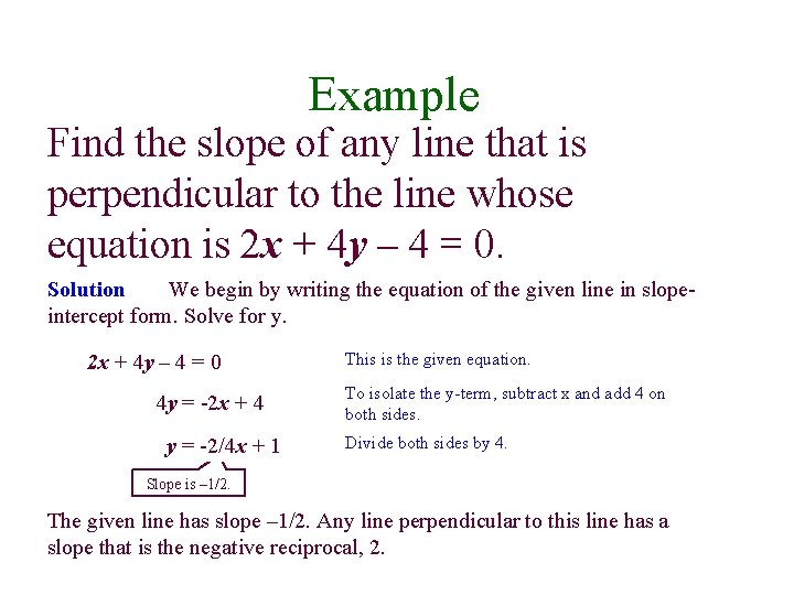 Example Find the slope of any line that is perpendicular to the line whose
