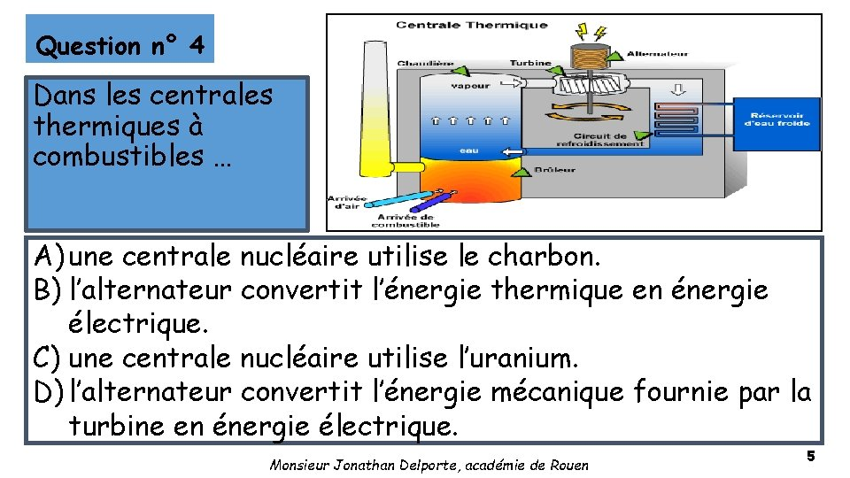 Question n° 4 Dans les centrales thermiques à combustibles … A) une centrale nucléaire
