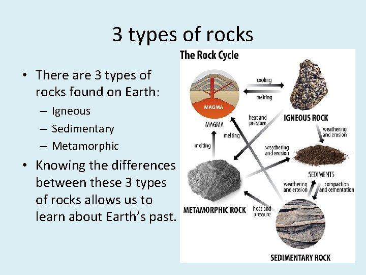 Types of igneous rocks