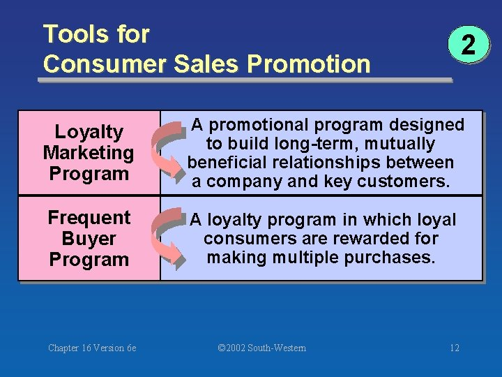 Tools for Consumer Sales Promotion 2 Loyalty Marketing Program A promotional program designed to