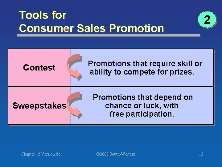 Tools for Consumer Sales Promotion 2 Contest Promotions that require skill or ability to