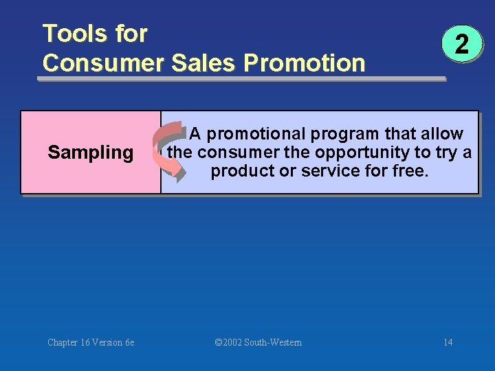 Tools for Consumer Sales Promotion Sampling Chapter 16 Version 6 e 2 A promotional