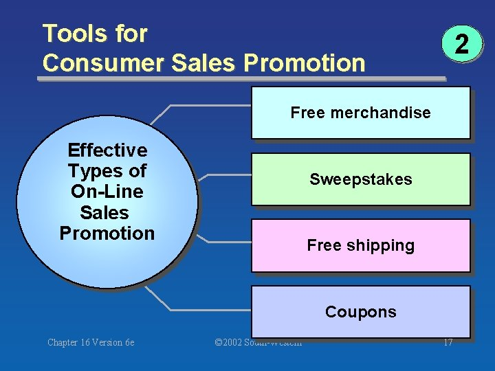 Tools for Consumer Sales Promotion 2 Free merchandise Effective Types of On-Line Sales Promotion