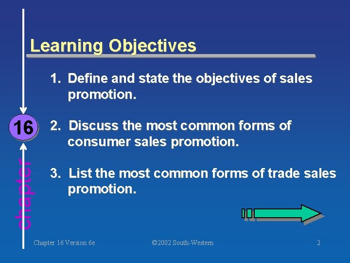 Learning Objectives 1. Define and state the objectives of sales promotion. chapter 16 2.