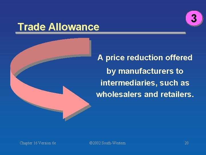 3 Trade Allowance A price reduction offered by manufacturers to intermediaries, such as wholesalers