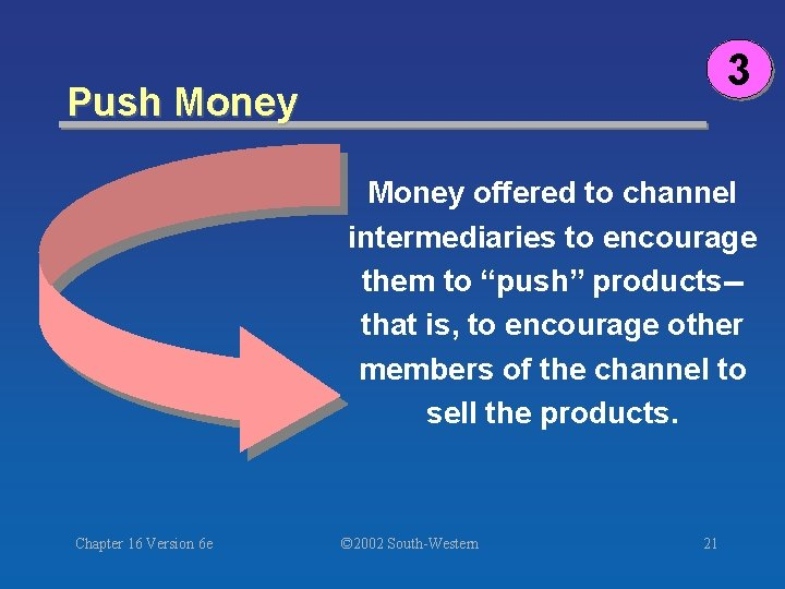 """3 Push Money offered to channel intermediaries to encourage them to """"push"""" products-that is,"""