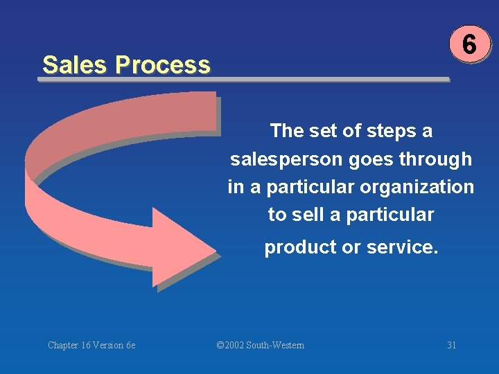 6 Sales Process The set of steps a salesperson goes through in a particular