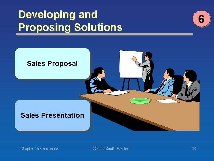 Developing and Proposing Solutions 6 Sales Proposal Sales Presentation Chapter 16 Version 6 e