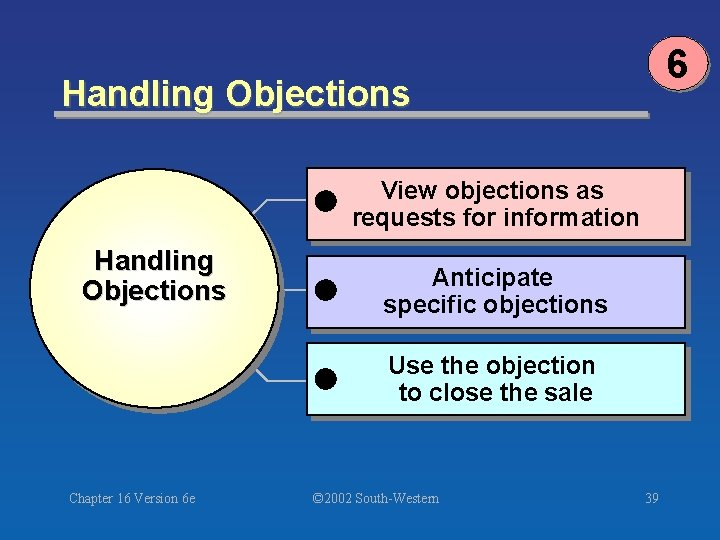 6 Handling Objections View objections as requests for information Handling Objections Anticipate specific objections
