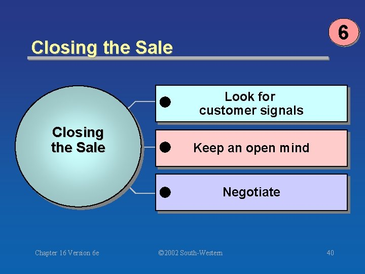 6 Closing the Sale Look for customer signals Closing the Sale Keep an open