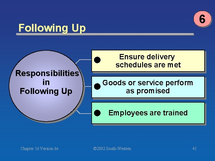 6 Following Up Responsibilities in Following Up Ensure delivery schedules are met Goods or