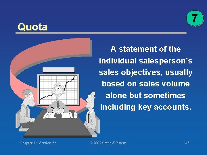 7 Quota A statement of the individual salesperson's sales objectives, usually based on sales