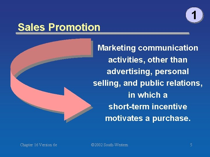 Sales Promotion 1 Marketing communication activities, other than advertising, personal selling, and public relations,