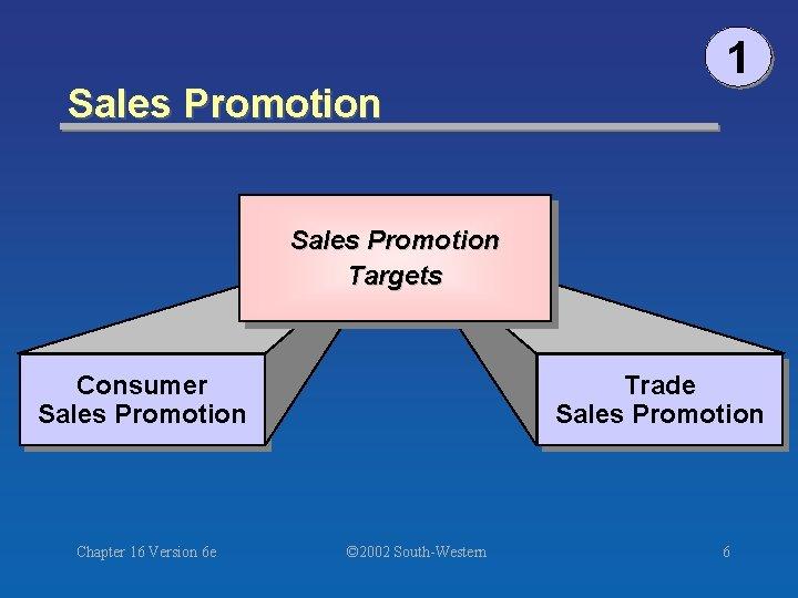 Sales Promotion 1 Sales Promotion Targets Consumer Sales Promotion Chapter 16 Version 6 e