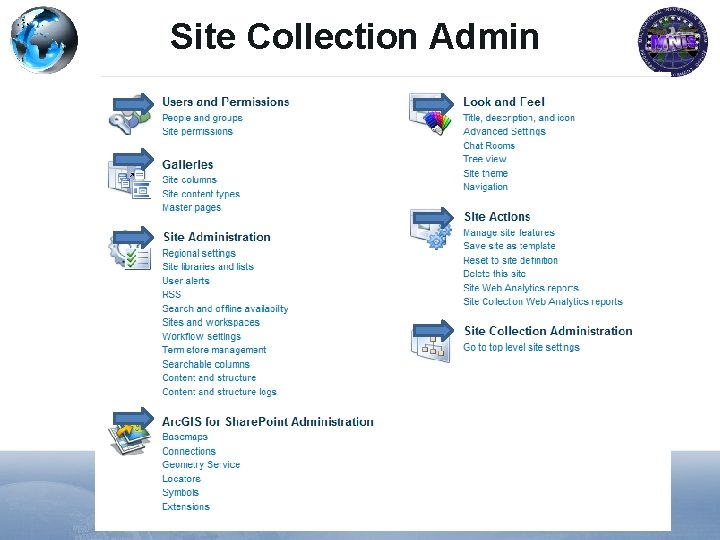 Site Collection Admin