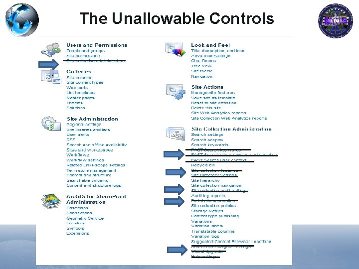 The Unallowable Controls