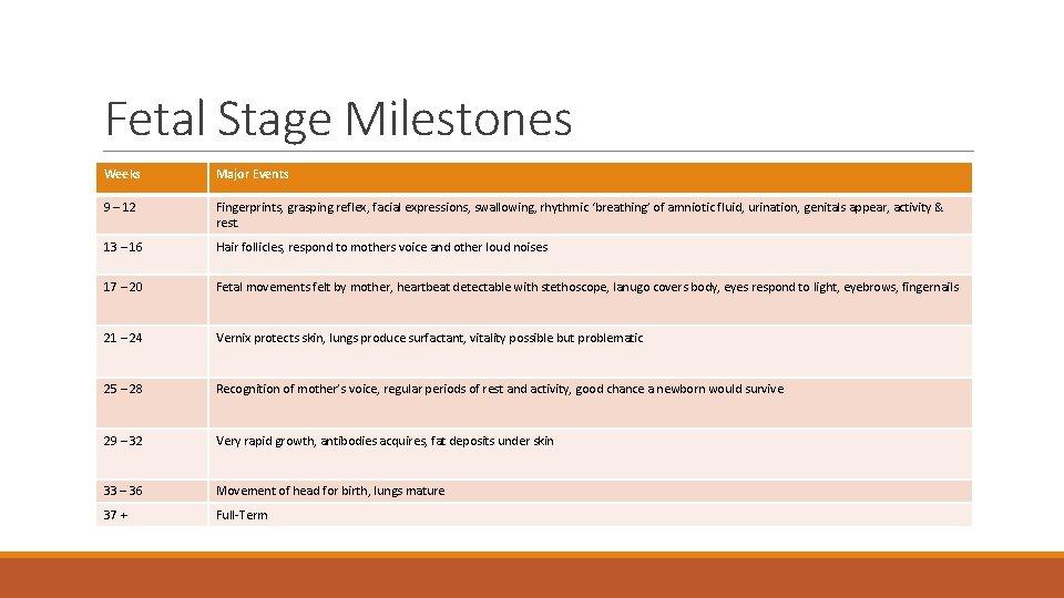 Fetal Stage Milestones Weeks Major Events 9 – 12 Fingerprints, grasping reflex, facial expressions,