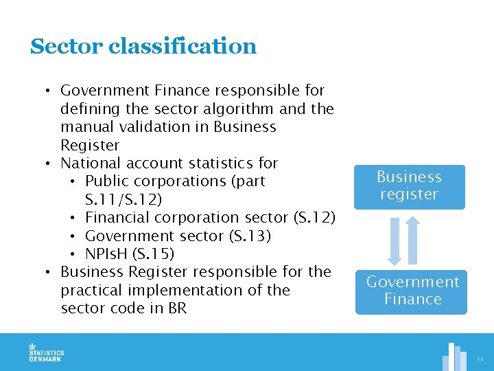 Sector classification • Government Finance responsible for defining the sector algorithm and the manual