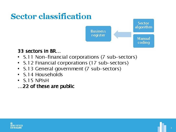 Sector classification Business register Sector algorithm Manual coding 33 sectors in BR… • S.