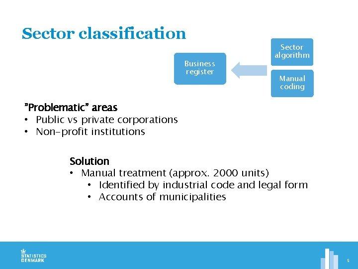 "Sector classification Business register Sector algorithm Manual coding ""Problematic"" areas • Public vs private"