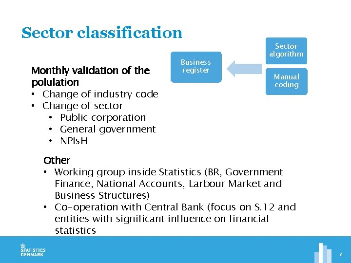 Sector classification Monthly validation of the polulation • Change of industry code • Change