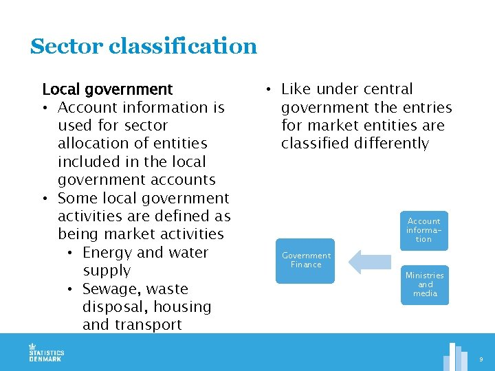 Sector classification Local government • Account information is used for sector allocation of entities