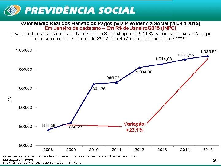 Valor Médio Real dos Benefícios Pagos pela Previdência Social (2008 a 2015) Em Janeiro