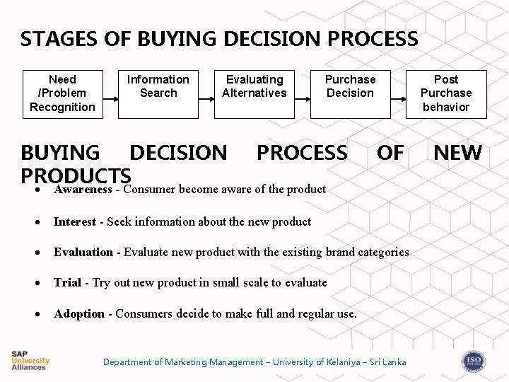 STAGES OF BUYING DECISION PROCESS Need /Problem Recognition Information Search Evaluating Alternatives Purchase Decision
