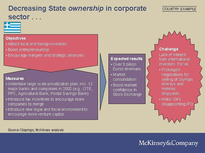 Decreasing State ownership in corporate sector. . . Objectives • Attract local and foreign