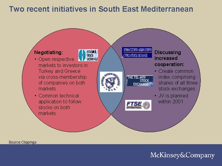 Two recent initiatives in South East Mediterranean Negotiating: • Open respective markets to investors