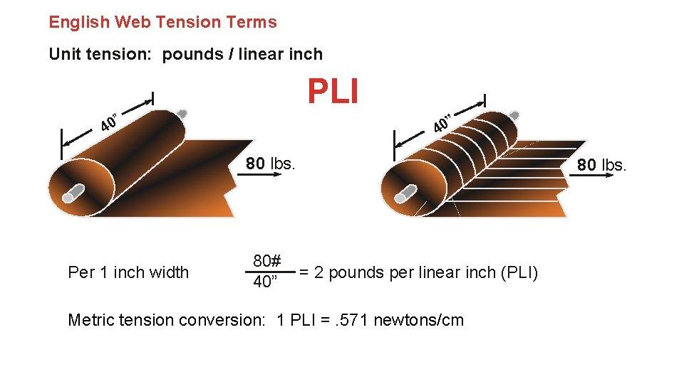 """English Web Tension Terms Unit tension: pounds / linear inch PLI 40 """" 80"""