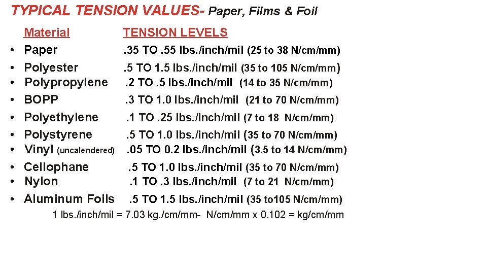 TYPICAL TENSION VALUES- Paper, Films & Foil • • • Material Paper Polyester Polypropylene