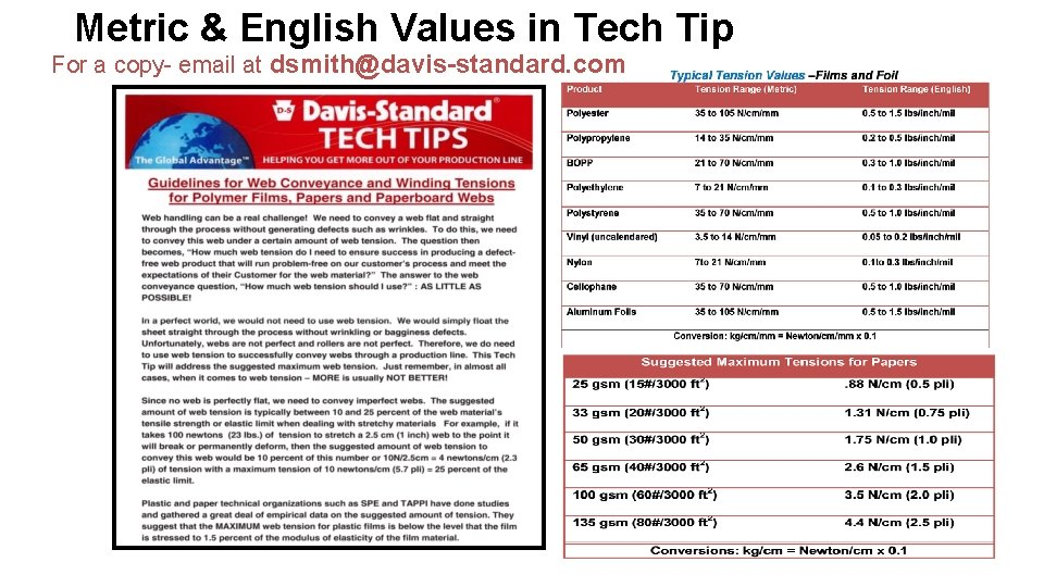Metric & English Values in Tech Tip For a copy- email at dsmith@davis-standard. com
