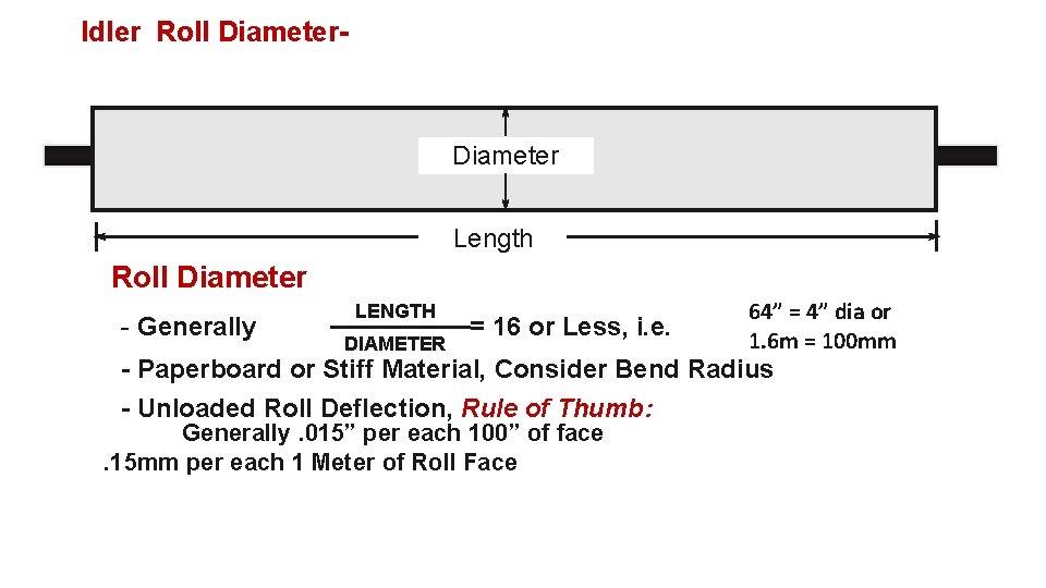 Idler Roll Diameter- Diameter Length Roll Diameter - Generally LENGTH DIAMETER = 16 or
