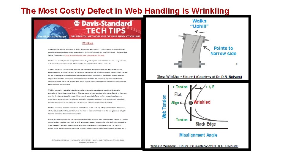 The Most Costly Defect in Web Handling is Wrinkling